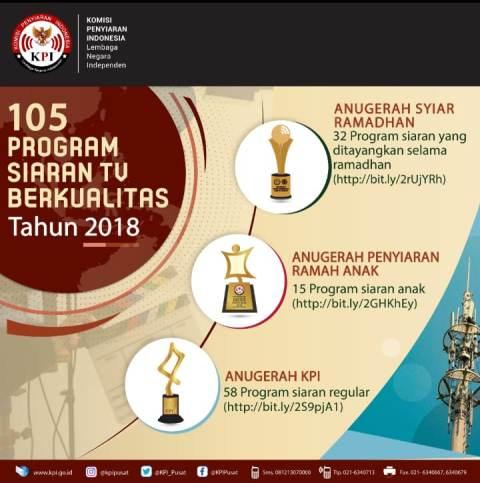 105-Program