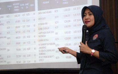 KPI Minta Siaran Variety Show Ramadhan Hentikan Goyangan Tak Pantas dan Bullying